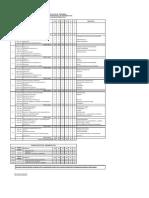 Malla curricular de ING Civil..pdf