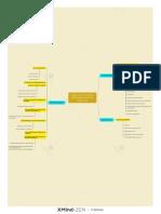 mapa conceptual dit tavo.pdf