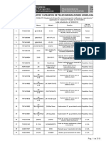 Copia de Lista EqH 20190619