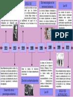 linea de tiempo .pptx