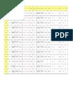 Pm List July