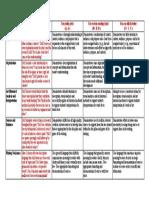 Sample Art History Paper Rubric.pdf
