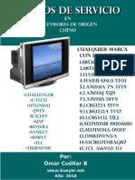 Modos de Servicio de Televisores_Comunidad_Electr..pdf