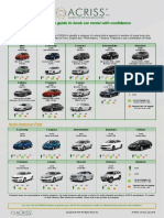Vehicle Guide English 2018 July