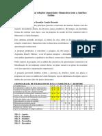 Projeto IC Euro