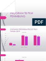Program Tb Pkm Penimbung