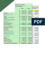 Admi Financiera a La Platafomra