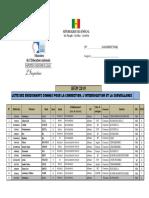 LISTE  DES ENSEIGNANTS COMMIS POUR LA CORRECTION DU BFEM 2019