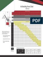 Air Bending Force Chart PDF