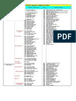 DPTb (Penyebaran TPS)