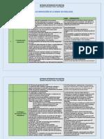 Lista de Verificación de La Norma ISO 45001