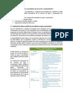 ACCIONES A DESARROLLAR EN AGUA Y SANEAMIENTO.docx