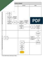Elaboración y Aprobación de Documentos en Sperant