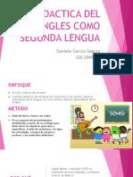 Didactica Del Ingles Como Segunda Lengua