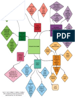 ptsd info chart