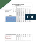 Estructuras de Hormigon Armado - Cimentaciones Zapatas Aisladas