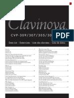 CVP307 Data List