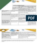 PLANTILLA de información  TAREA 2 etica