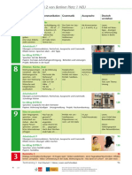 BP1_Neu_Inhalt_Teil2.pdf
