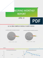 April 19 Maintenance Report