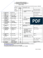Application Form for Ph.d. Admission Through Entrance Test 2018-2019
