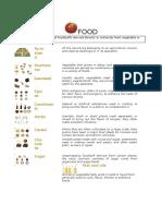 FOOD.docx222.docx
