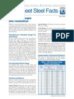Galvanized Steel Grade Data Sheets
