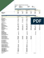 Chevron Corporation NYSE CVX Financials Capital Structure Summary.xls.pdf
