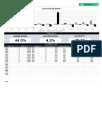 IC Executive Dashboard Template 8673