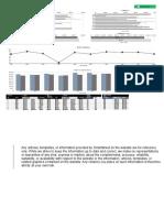 IC KPI Business Dashboard Template 8673