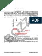 Lezione_19_comportamento CA.pdf