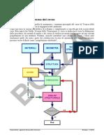 Lezione_00_intro.pdf