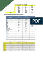 Data Eskport Import