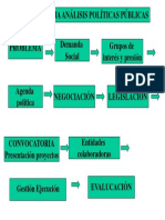 Esquema política pública.pdf