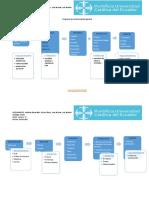 Programa de Caracterización, ELECTIVA 2
