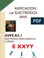 350146567-IEEE-525-pdf