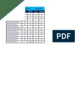 IFLB Parameters