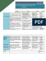 DPI-BL-NC Rubrica Producto 01 Penal