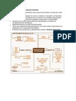 Características de la Producción Artesanal.docx