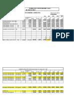 Costos Perfileria y Dry Wall