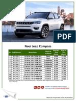 Fisa Noul Jeep Compass Serie 1 Iunie 2019