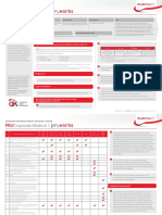 Product Summary PRUcorporate Medical Agency 190430 FA