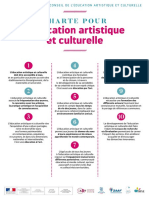 Charte de l'Education Artistique et Culturelle