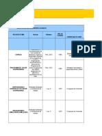 12. Matriz Requisitos Legales (1).Xls