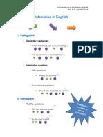 Intonation in English.pdf