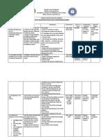 DRRM Work Plan  & PNA 2019-2022.docx