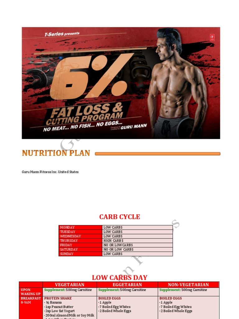 guru mann diet plan for fat loss