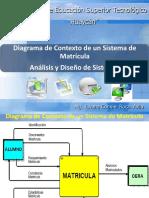 Diagrama de contexto de un sistema de matricula
