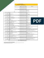 Malla Curricular Wa Ingenieria Civil Hasta 2016-1-1553269969