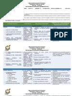 PLAN AREA TECNOLOGIA E INFORMATICA.docx
